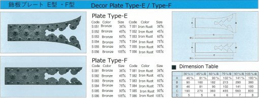 brass plate type-E/F item code and dimension table