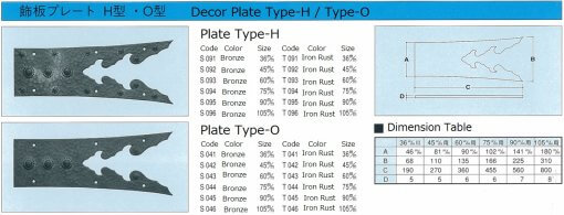 brass plate type-H/O item code and dimension table