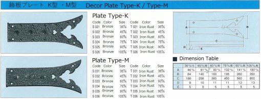 brass plate type-K/M item code and dimension table