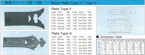 brass plate type-Y/S item code and dimension table
