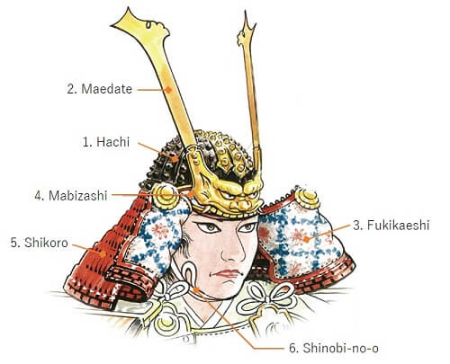 parts and names of basic samurai helmet