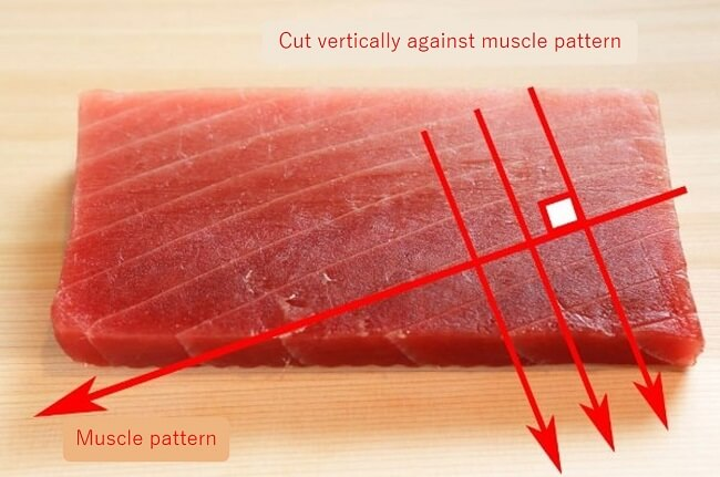 cut directions of tuna by sushi knives