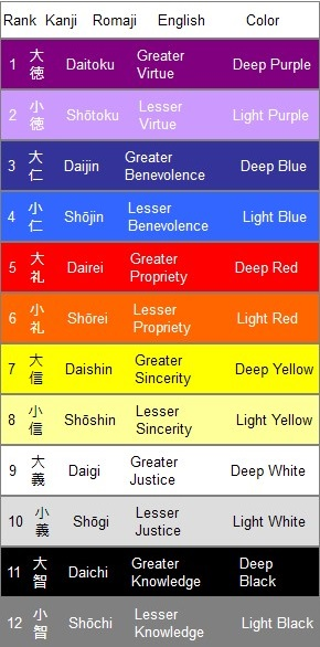 Japanese traditional color pallet for art, basic color chart
