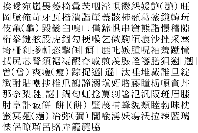 Easiest Lecture Of Kanji History Only One Ancient Characters
